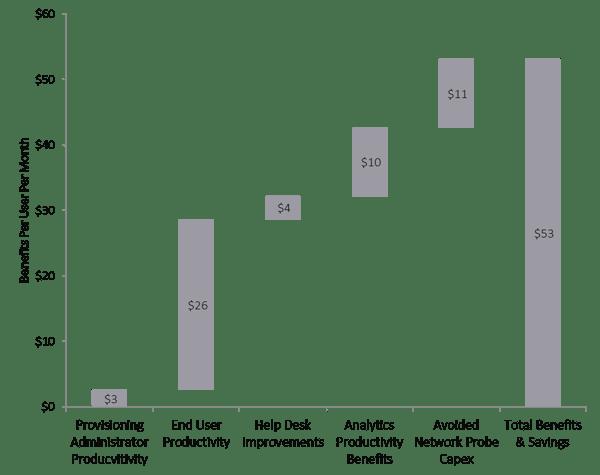 Blog_20150330_chart