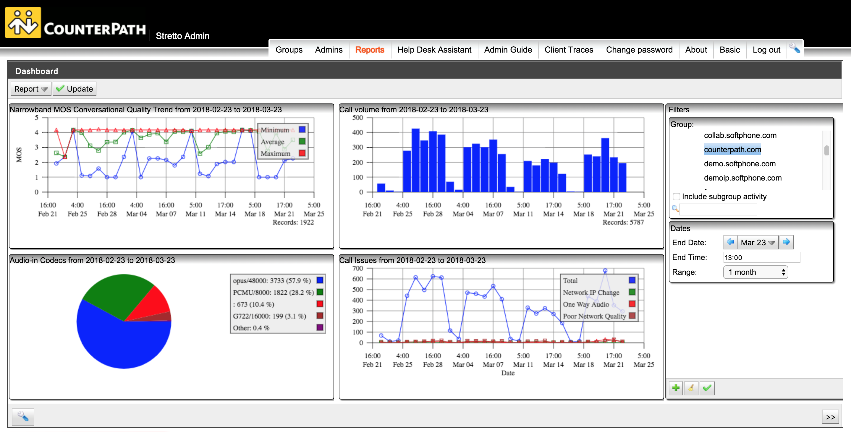 Stretto Analytics 4