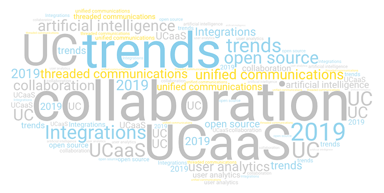 Emerging trends in the communications marketplace